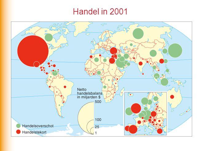 Handel in 2001