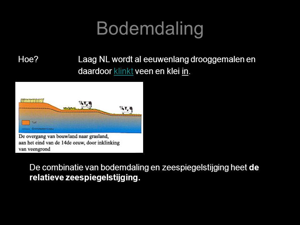 Bodemdaling Hoe?Laag NL wordt al eeuwenlang drooggemalen en daardoor klinkt veen en klei in.klinkt De combinatie van bodemdaling en zeespiegelstijging