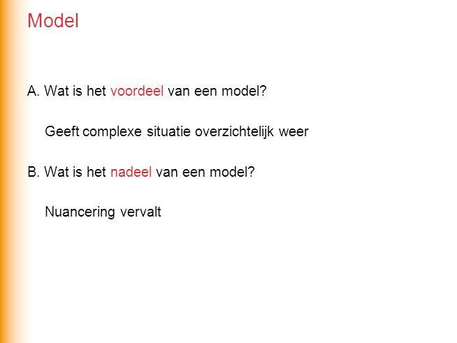 A. Wat is het voordeel van een model? Geeft complexe situatie overzichtelijk weer B. Wat is het nadeel van een model? Nuancering vervalt Model