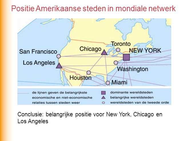 Conclusie: belangrijke positie voor New York, Chicago en Los Angeles Positie Amerikaanse steden in mondiale netwerk