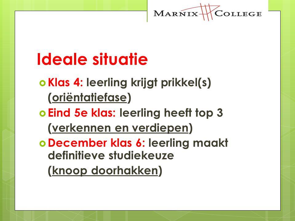 Ideale situatie  Klas 4: leerling krijgt prikkel(s) (oriëntatiefase)  Eind 5e klas: leerling heeft top 3 (verkennen en verdiepen)  December klas 6:
