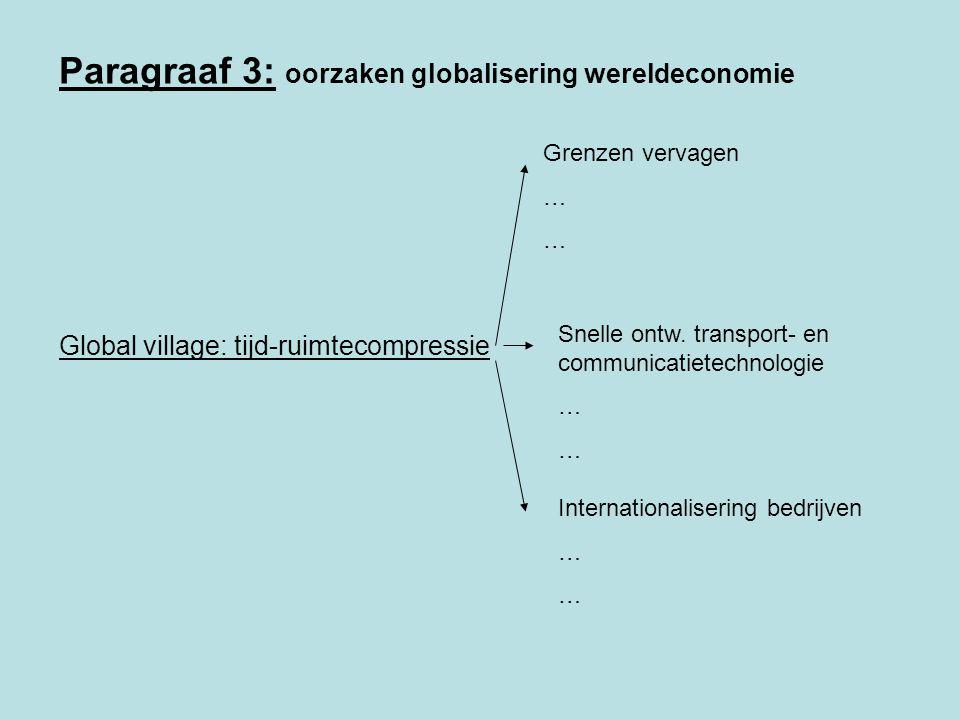 Paragraaf 3: oorzaken globalisering wereldeconomie Global village: tijd-ruimtecompressie Grenzen vervagen … Snelle ontw.