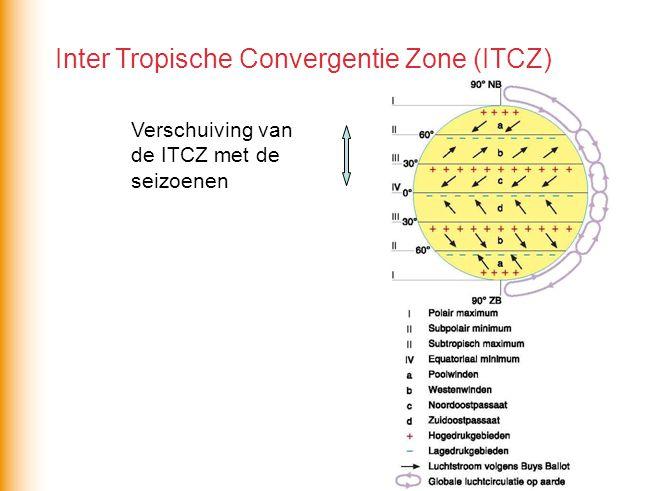 Inter Tropische Convergentie Zone (ITCZ) Verschuiving van de ITCZ met de seizoenen