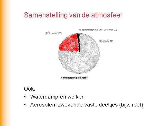 Samenstelling van de atmosfeer Ook: Waterdamp en wolken Aërosolen: zwevende vaste deeltjes (bijv. roet)