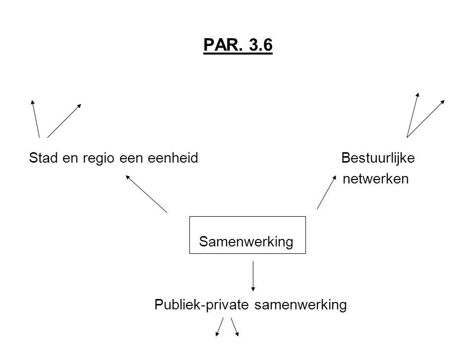 PAR. 3.6 Stad en regio een eenheid Bestuurlijke netwerken Samenwerking Publiek-private samenwerking