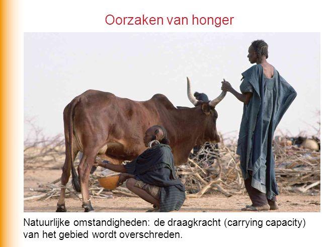 Oorzaken van honger Ontwikkelingshulp: noodhulp projecthulp programmahulp