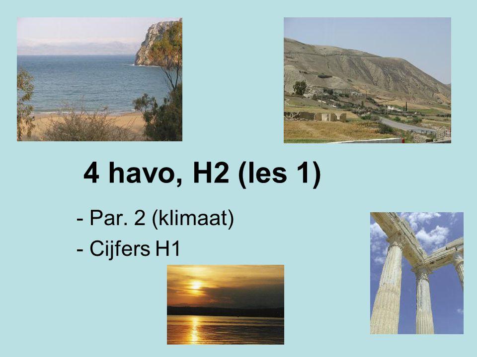4 havo, H2 (les 1) - Par. 2 (klimaat) - Cijfers H1