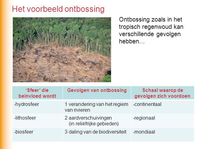 Ontbossing zoals in het tropisch regenwoud kan verschillende gevolgen hebben… 'Sfeer' die beïnvloed wordt Gevolgen van ontbossingSchaal waarop de gevo