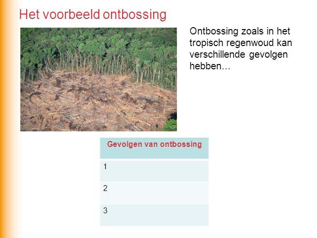Ontbossing zoals in het tropisch regenwoud kan verschillende gevolgen hebben… Gevolgen van ontbossing 1 2 3 Het voorbeeld ontbossing