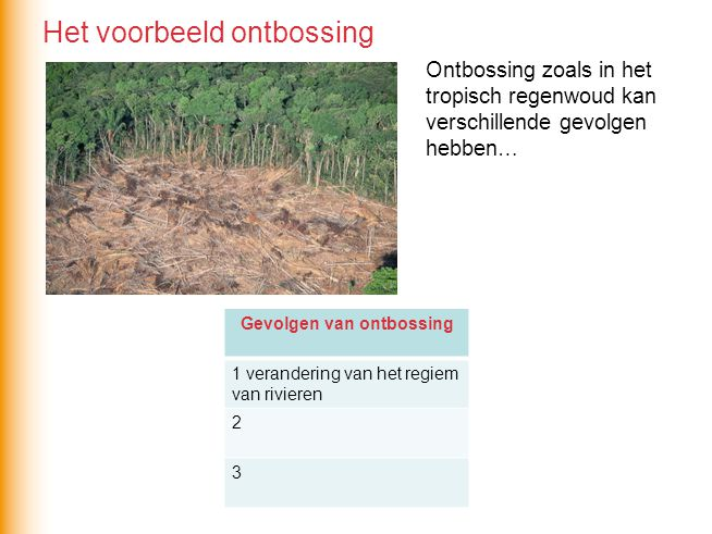 Ontbossing zoals in het tropisch regenwoud kan verschillende gevolgen hebben… Gevolgen van ontbossing 1 verandering van het regiem van rivieren 2 3 He