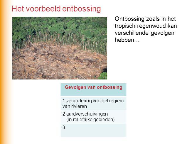 Ontbossing zoals in het tropisch regenwoud kan verschillende gevolgen hebben… Gevolgen van ontbossing 1 verandering van het regiem van rivieren 2 aard