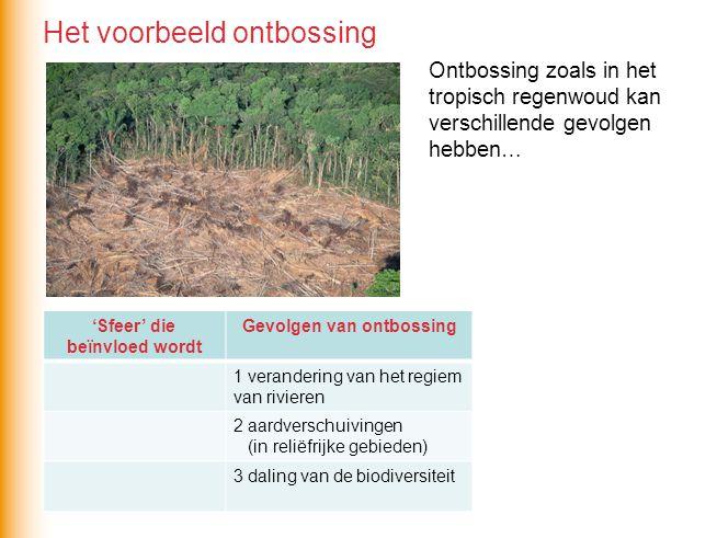 Ontbossing zoals in het tropisch regenwoud kan verschillende gevolgen hebben… 'Sfeer' die beïnvloed wordt Gevolgen van ontbossing 1 verandering van he