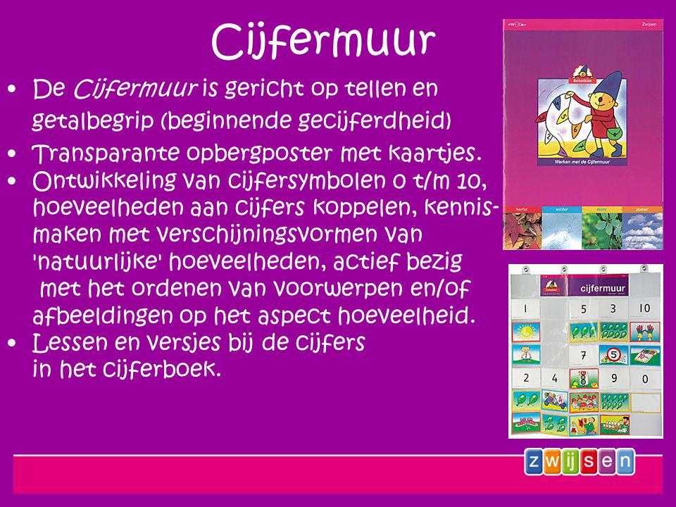 Cijfermuur De Cijfermuur is gericht op tellen en getalbegrip (beginnende gecijferdheid) Transparante opbergposter met kaartjes.