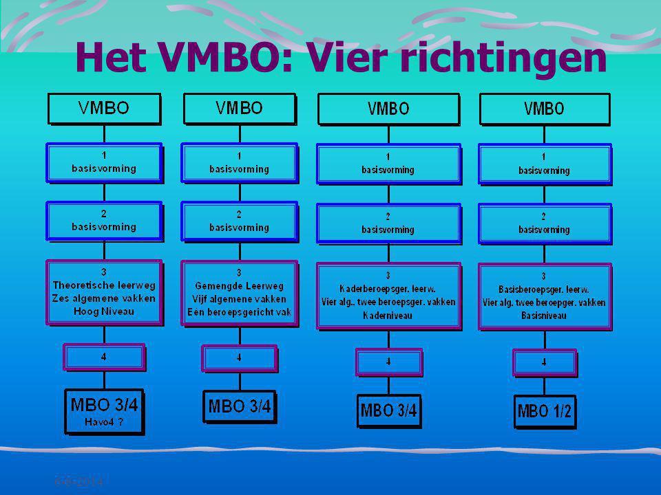 6-8-2014 De CITO-score 500 – 520 Leerweg Ondersteunend onderwijs (LWOO) 520 – 533 VMBO (basis- en kaderberoepsgericht) 533 – 539 VMBO (Gemengde en the