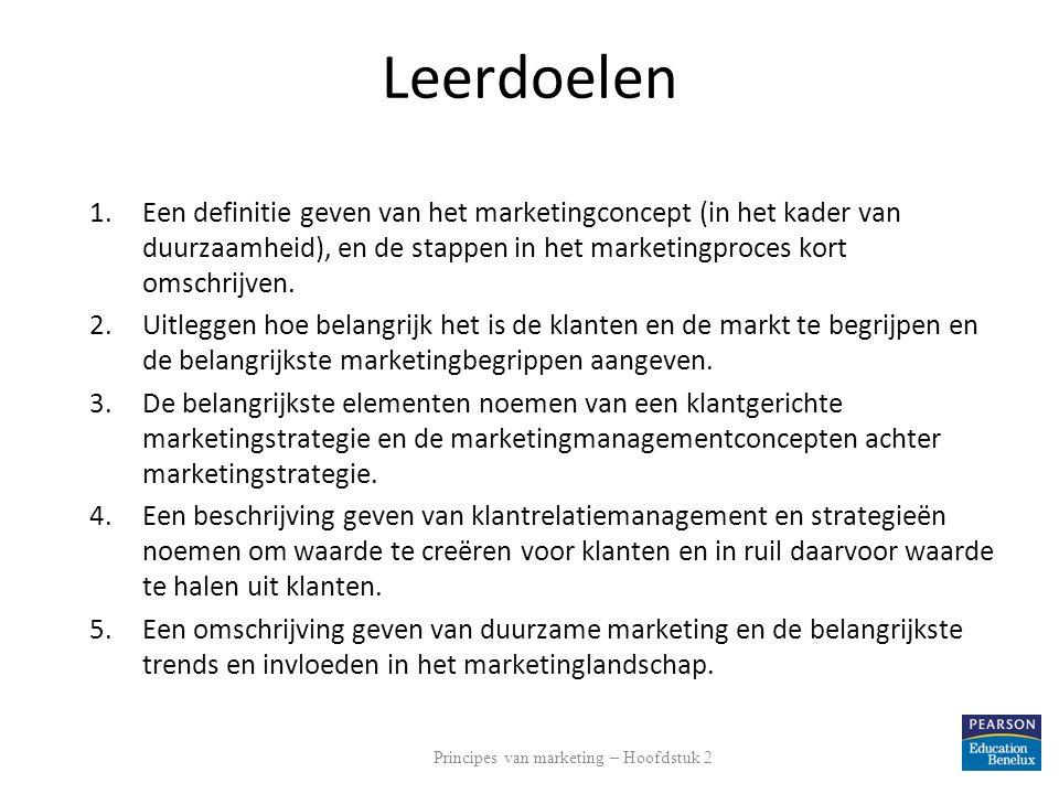 Leerdoelen 1.Een definitie geven van het marketingconcept (in het kader van duurzaamheid), en de stappen in het marketingproces kort omschrijven. 2.Ui