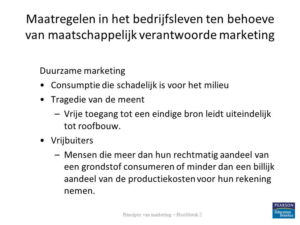 Maatregelen in het bedrijfsleven ten behoeve van maatschappelijk verantwoorde marketing Duurzame marketing Consumptie die schadelijk is voor het milie