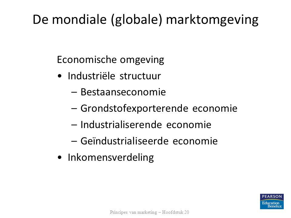 De mondiale (globale) marktomgeving Economische omgeving Industriële structuur –Bestaanseconomie –Grondstofexporterende economie –Industrialiserende e