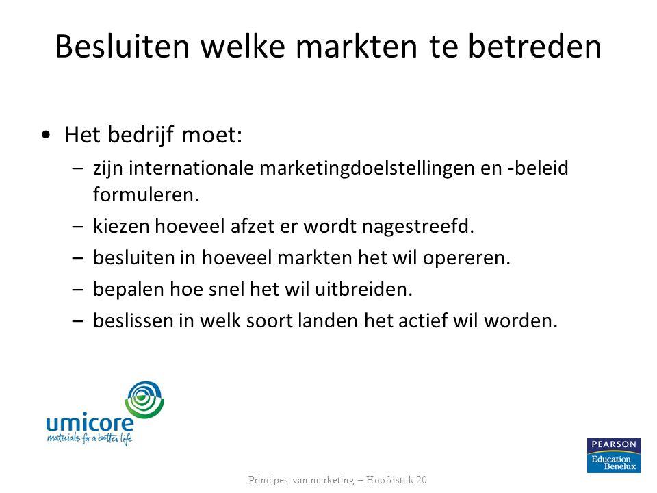 Besluiten welke markten te betreden Het bedrijf moet: –zijn internationale marketingdoelstellingen en -beleid formuleren. –kiezen hoeveel afzet er wor