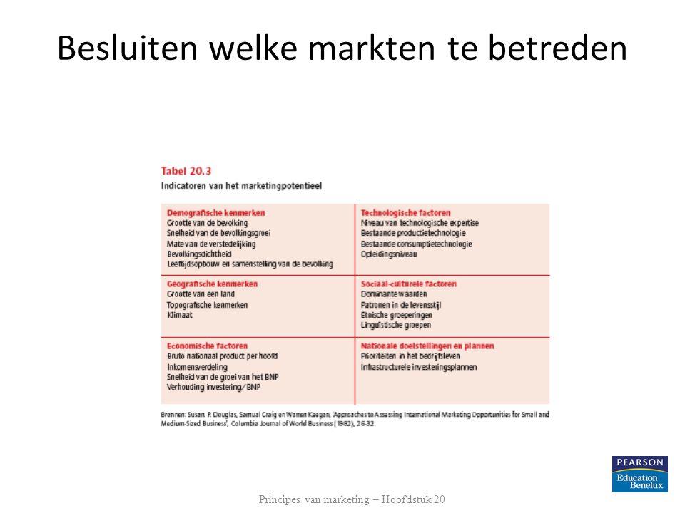 Besluiten welke markten te betreden Principes van marketing – Hoofdstuk 20