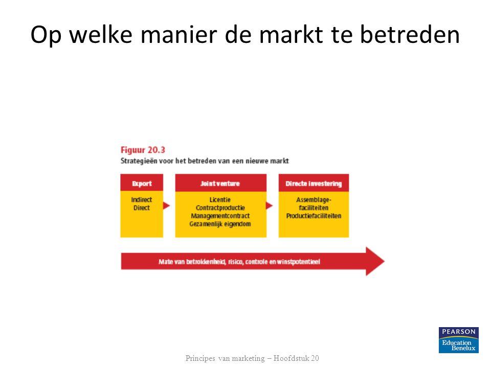 Op welke manier de markt te betreden Principes van marketing – Hoofdstuk 20