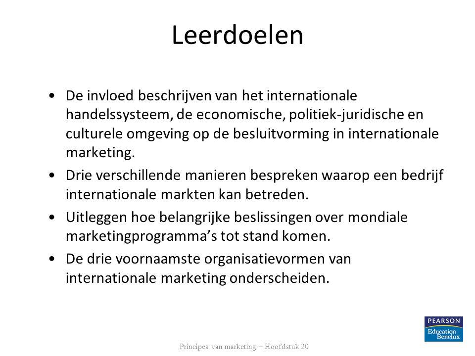 De organisatorische opzet van de internationale marketing Exportafdeling Internationale divisie Mondiale (globale) organisatie Principes van marketing – Hoofdstuk 20
