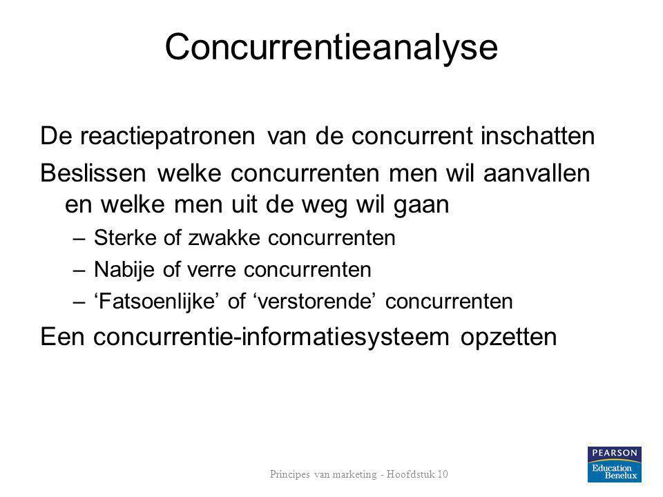 Concurrentieanalyse De reactiepatronen van de concurrent inschatten Beslissen welke concurrenten men wil aanvallen en welke men uit de weg wil gaan –S