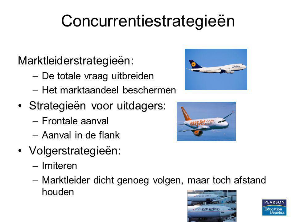 Concurrentiestrategieën Marktleiderstrategieën: –De totale vraag uitbreiden –Het marktaandeel beschermen Strategieën voor uitdagers: –Frontale aanval