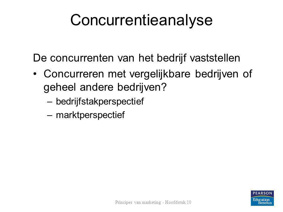 Concurrentieanalyse De concurrenten van het bedrijf vaststellen Concurreren met vergelijkbare bedrijven of geheel andere bedrijven? –bedrijfstakperspe