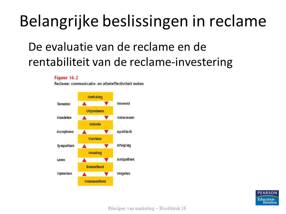 De evaluatie van de reclame en de rentabiliteit van de reclame-investering Belangrijke beslissingen in reclame Principes van marketing – Hoofdstuk 16