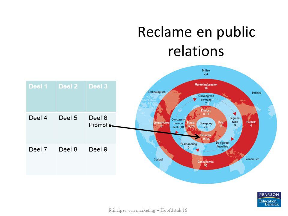 Reclame en public relations Deel 1Deel 2Deel 3 Deel 4Deel 5Deel 6 Promotie Deel 7Deel 8Deel 9 Principes van marketing – Hoofdstuk 16