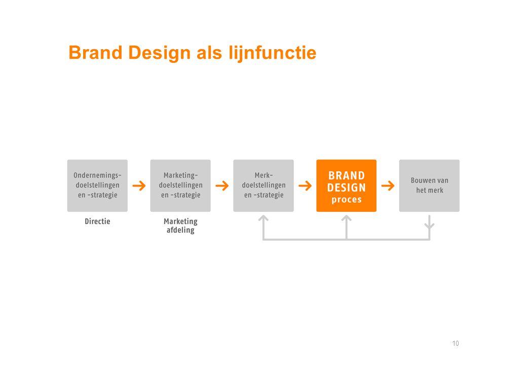 Brand Design als lijnfunctie 10