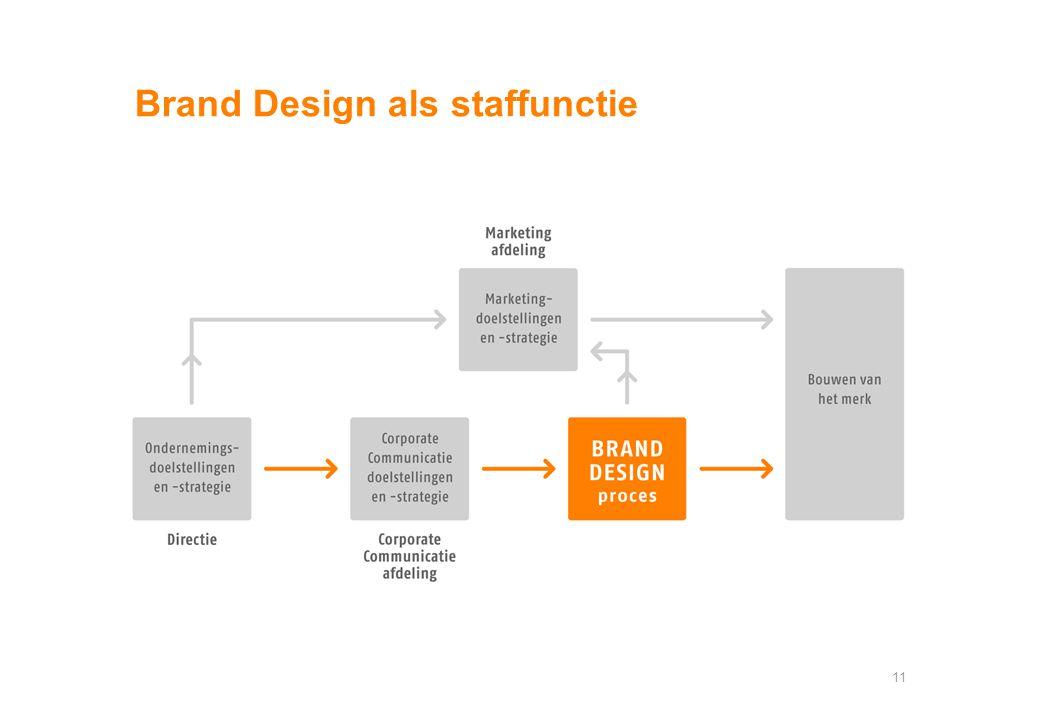 Brand Design als staffunctie 11