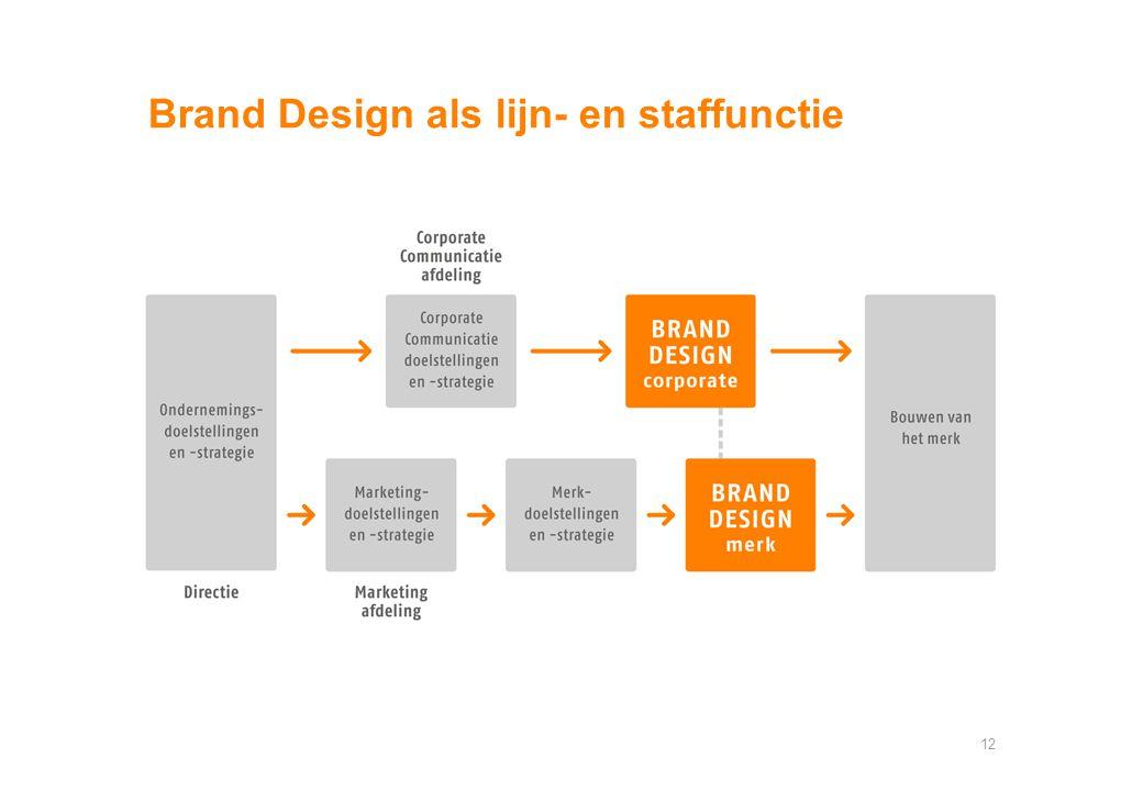 Brand Design als lijn- en staffunctie 12