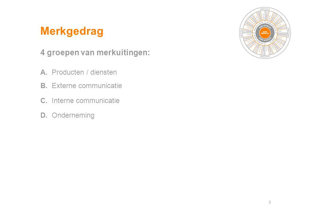 Merkgedrag 4 groepen van merkuitingen: A.Producten / diensten B.Externe communicatie C.Interne communicatie D.Onderneming 9