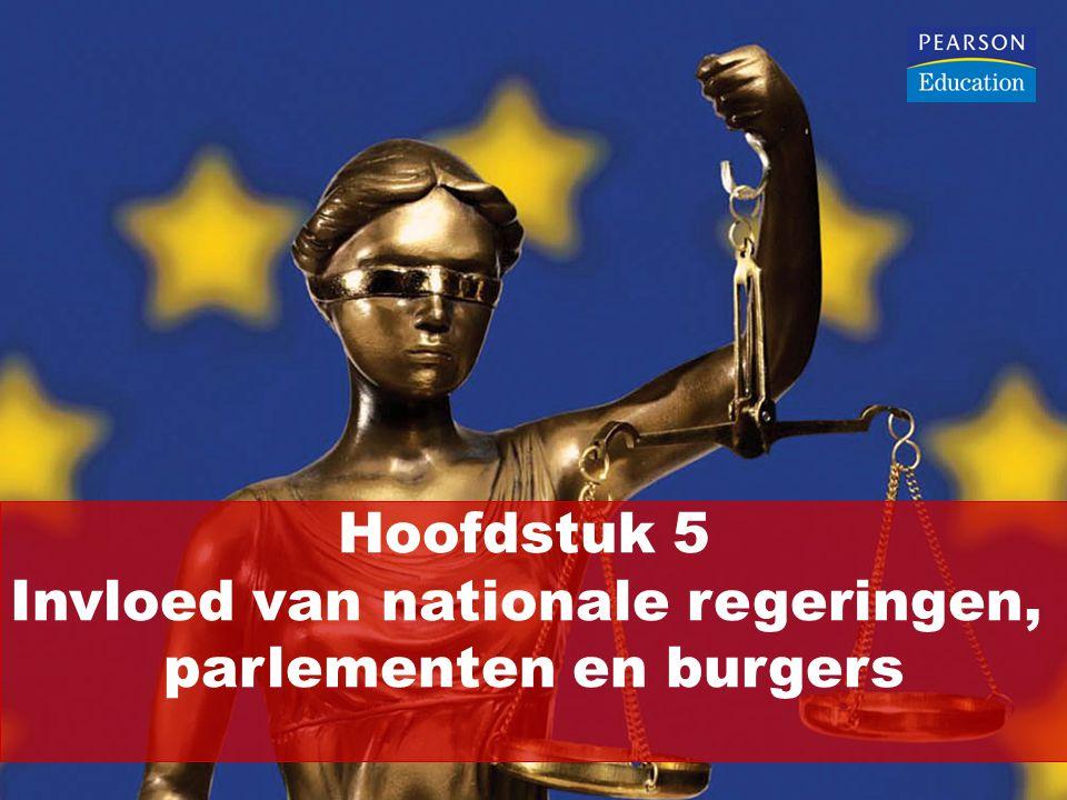 Hoofdstuk 5 Invloed van nationale regeringen, parlementen en burgers