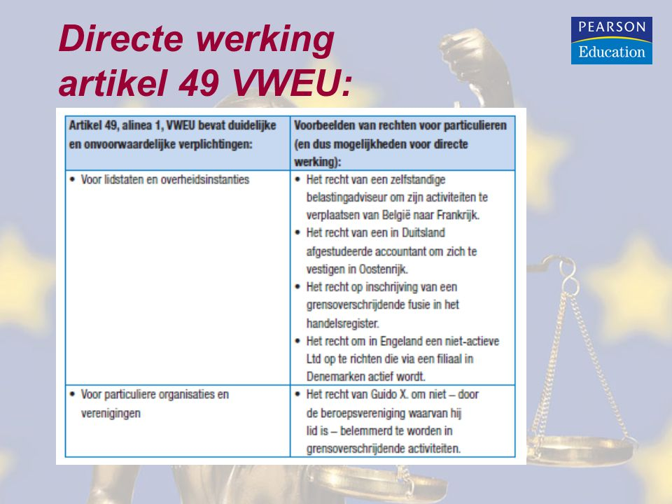Directe werking artikel 49 VWEU: