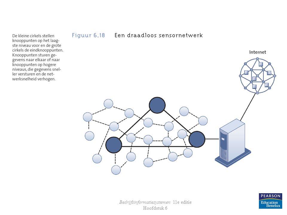 Bedrijfsinformatiesystemen 11e editie Hoofdstuk 6