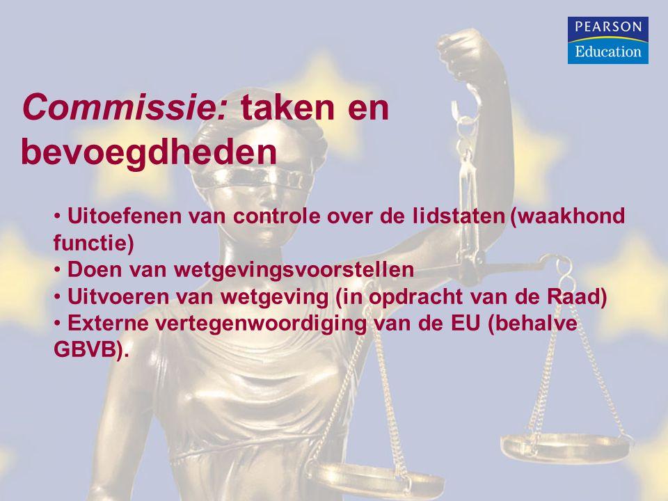 Commissie: taken en bevoegdheden Uitoefenen van controle over de lidstaten (waakhond functie) Doen van wetgevingsvoorstellen Uitvoeren van wetgeving (in opdracht van de Raad) Externe vertegenwoordiging van de EU (behalve GBVB).