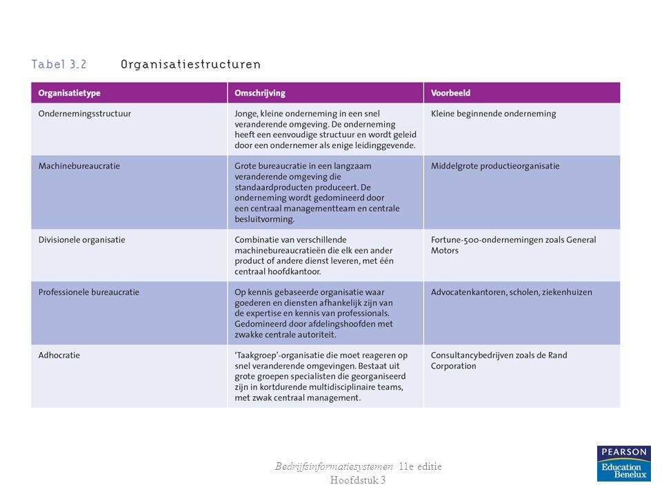 Bedrijfsinformatiesystemen 11e editie Hoofdstuk 3