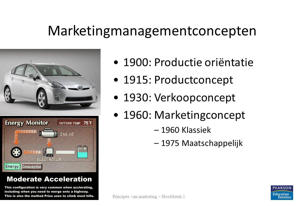 Principes van marketing – Hoofdstuk 1 15 Marketingmanagementconcepten 1900: Productie oriëntatie 1915: Productconcept 1930: Verkoopconcept 1960: Marke