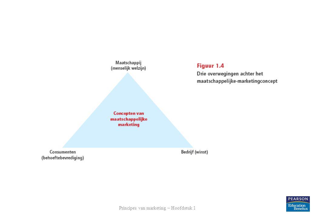 Principes van marketing – Hoofdstuk 1 18