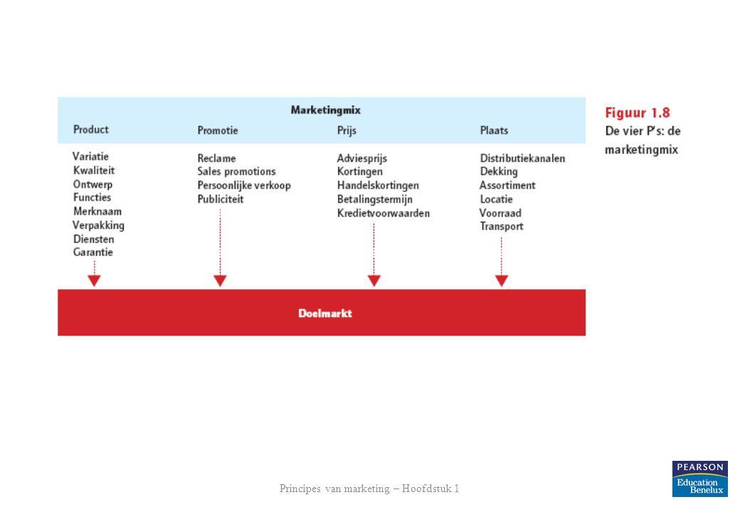 Principes van marketing – Hoofdstuk 1 26