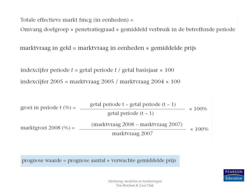 Marketing: modellen en berekeningen Ton Borchert & Loes Vink Marketing: modellen en berekeningen Ton Borchert & Loes Vink