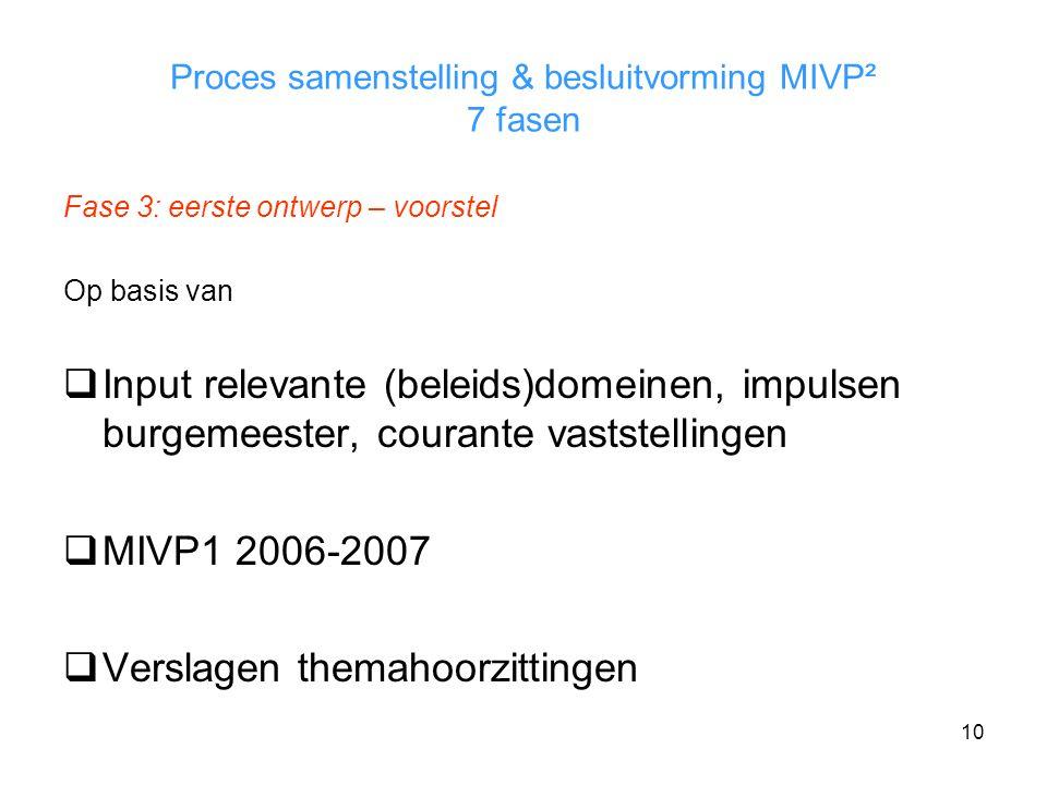 10 Proces samenstelling & besluitvorming MIVP² 7 fasen Fase 3: eerste ontwerp – voorstel Op basis van  Input relevante (beleids)domeinen, impulsen burgemeester, courante vaststellingen  MIVP1 2006-2007  Verslagen themahoorzittingen