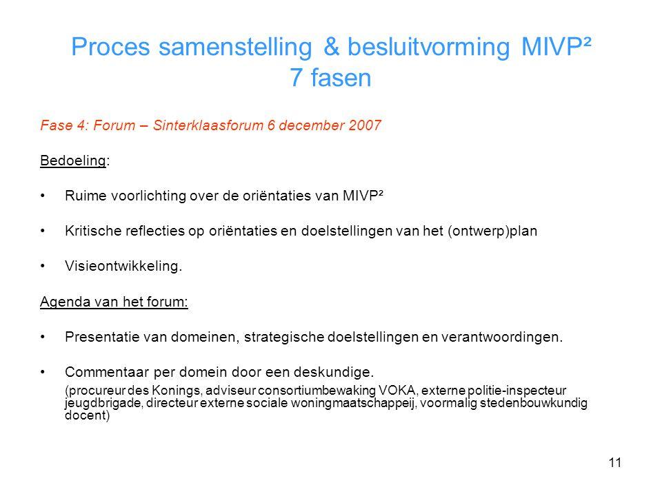 11 Proces samenstelling & besluitvorming MIVP² 7 fasen Fase 4: Forum – Sinterklaasforum 6 december 2007 Bedoeling: Ruime voorlichting over de oriëntaties van MIVP² Kritische reflecties op oriëntaties en doelstellingen van het (ontwerp)plan Visieontwikkeling.