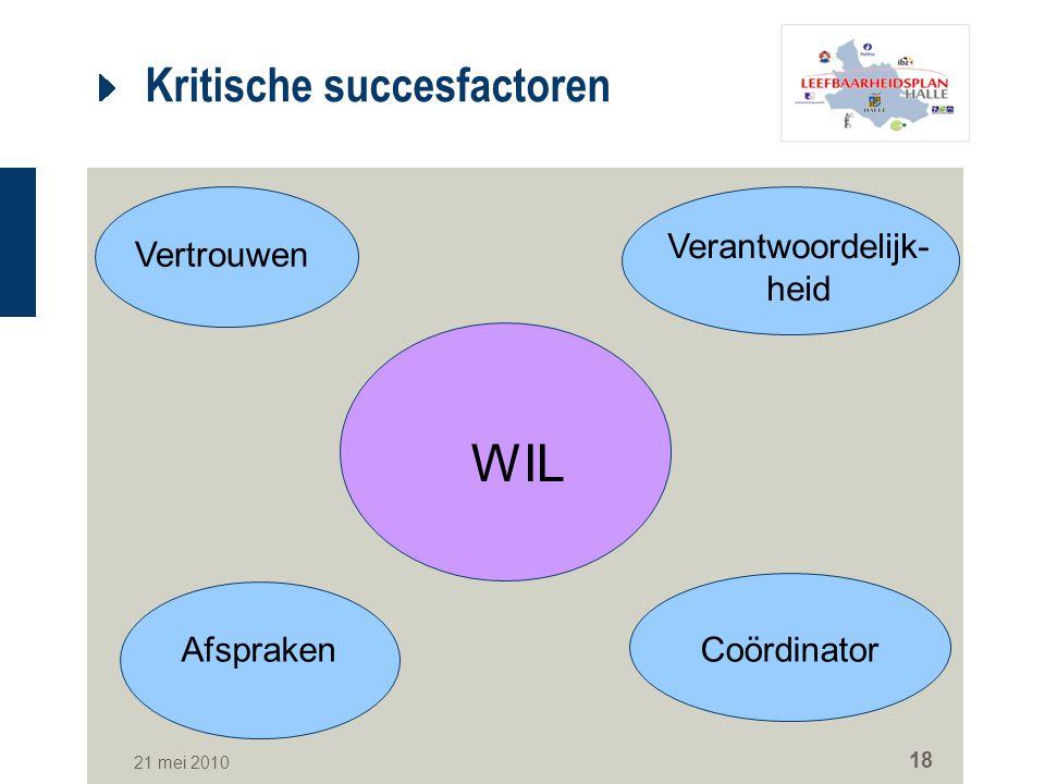 21 mei 2010 18 Kritische succesfactoren WIL Vertrouwen Verantwoordelijk- heid AfsprakenCoördinator