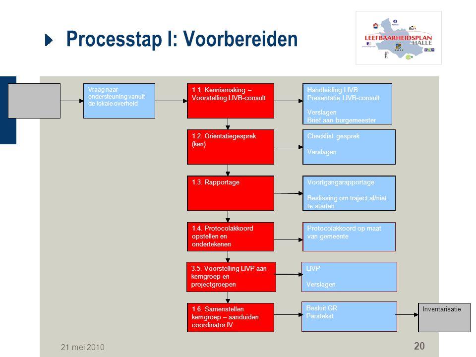 21 mei 2010 20 Processtap I: Voorbereiden 1.1. Kennismaking – Voorstelling LIVB-consult 1.2. Oriëntatiegesprek (ken) 1.3. Rapportage 1.4. Protocolakko