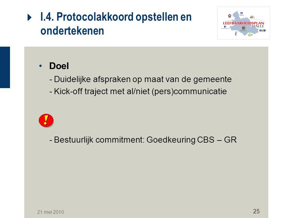 21 mei 2010 25 I.4. Protocolakkoord opstellen en ondertekenen Doel -Duidelijke afspraken op maat van de gemeente -Kick-off traject met al/niet (pers)c
