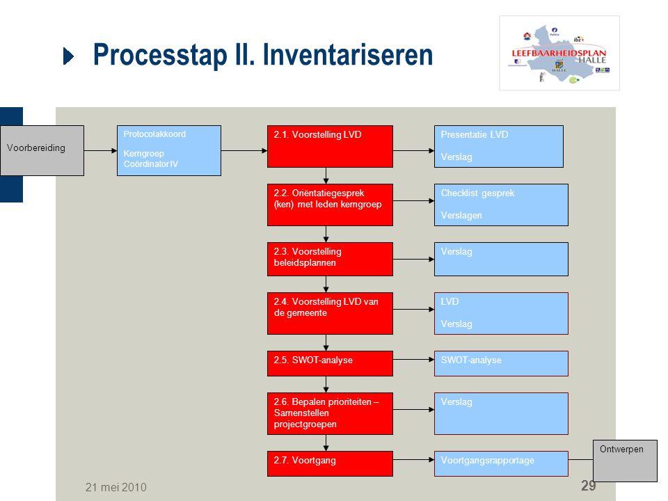 21 mei 2010 29 Processtap II. Inventariseren 2.1. Voorstelling LVD 2.2. Oriëntatiegesprek (ken) met leden kerngroep 2.3. Voorstelling beleidsplannen 2