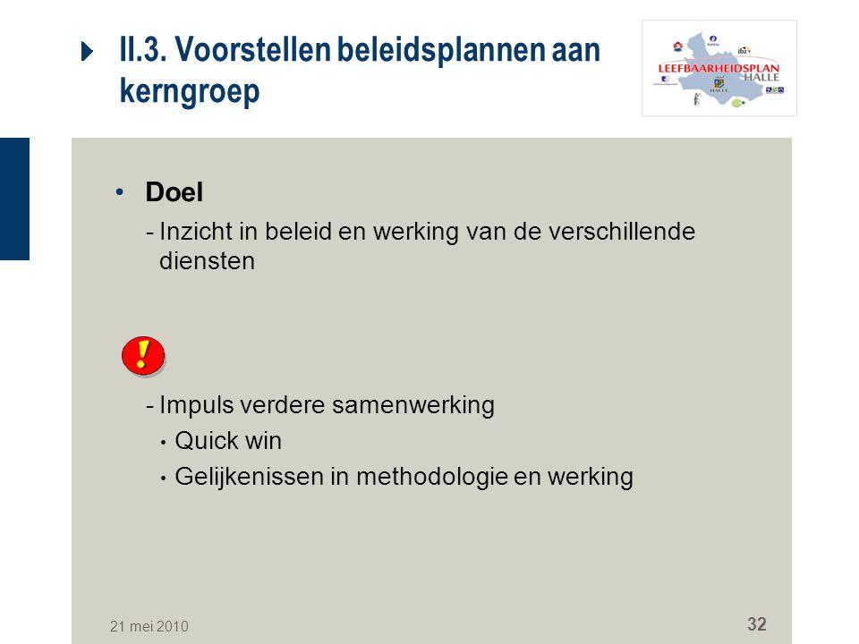 21 mei 2010 32 II.3. Voorstellen beleidsplannen aan kerngroep Doel -Inzicht in beleid en werking van de verschillende diensten -Impuls verdere samenwe